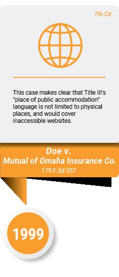 Orange and gray ADA case card with internet symbol icon