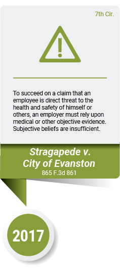 Green and gray ADA case card with icon of a caution symbol
