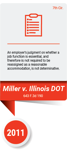 Light red and gray ADA case card with icon of a job description on a clipboard