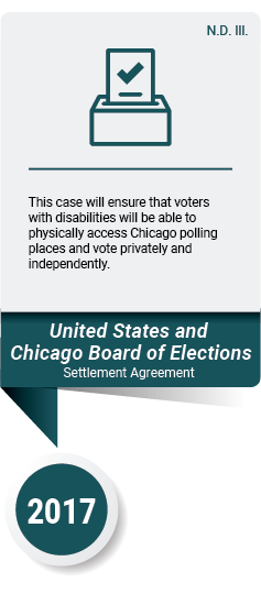 Green and gray ada case card with voting box icon