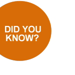 "Orange circle with the words ""Did You Know?"" typed inside."